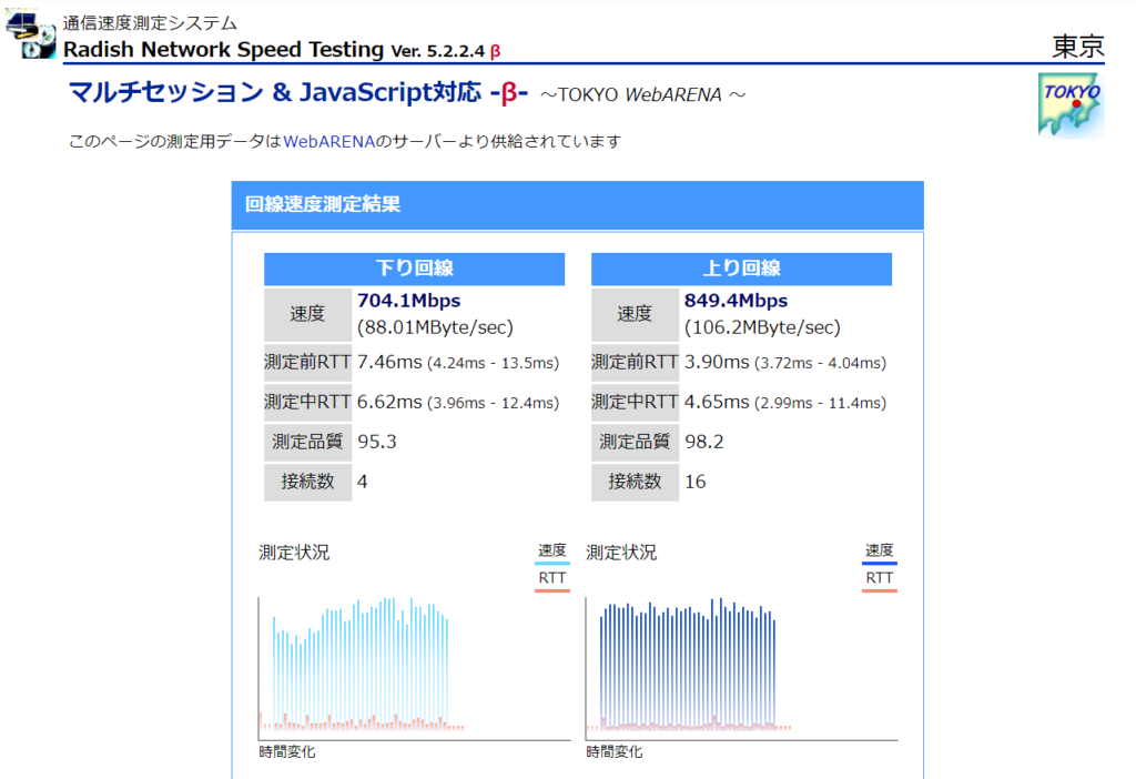 Radish Network Speed testing