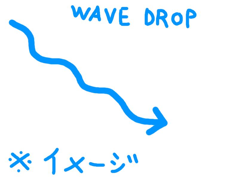 通常wave drop